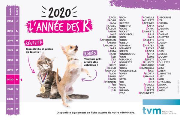 Poster liste des noms 2020 (à l'unité) 1