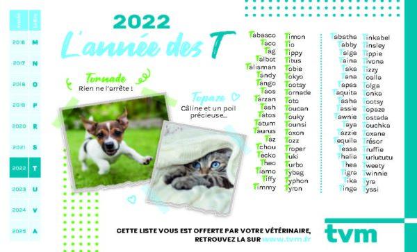 bloc liste des noms en T 2022