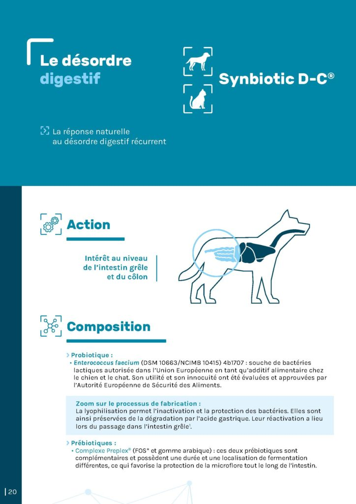 Synbiotic d-c