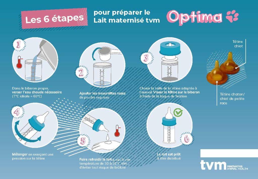infographie-préparation-biberon-lait-maternisé-TVM